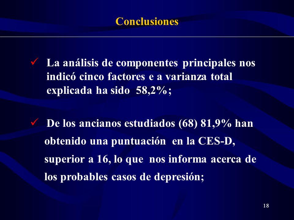 18 La análisis de componentes principales nos indicó cinco factores e a varianza total explicada ha sido 58,2%; De los ancianos estudiados (68) 81,9%