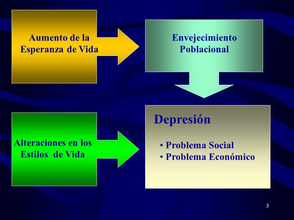14 Presencia de Sintomatología Depresiva (Craig y Van Natta, 1977)