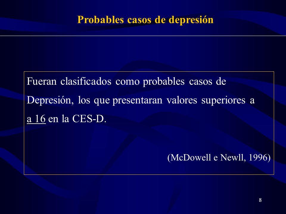 8 Probables casos de depresión Fueran clasificados como probables casos de Depresión, los que presentaran valores superiores a a 16 en la CES-D. (McDo