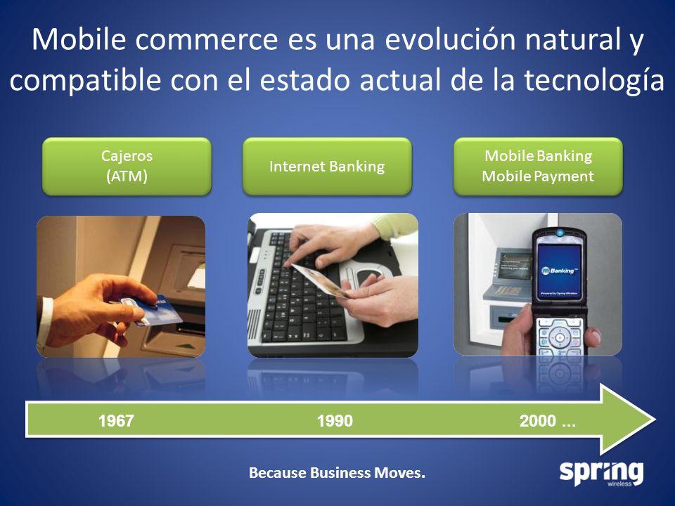 Because Business Moves. Mobile commerce es una evolución natural y compatible con el estado actual de la tecnología Cajeros (ATM) Cajeros (ATM) Intern