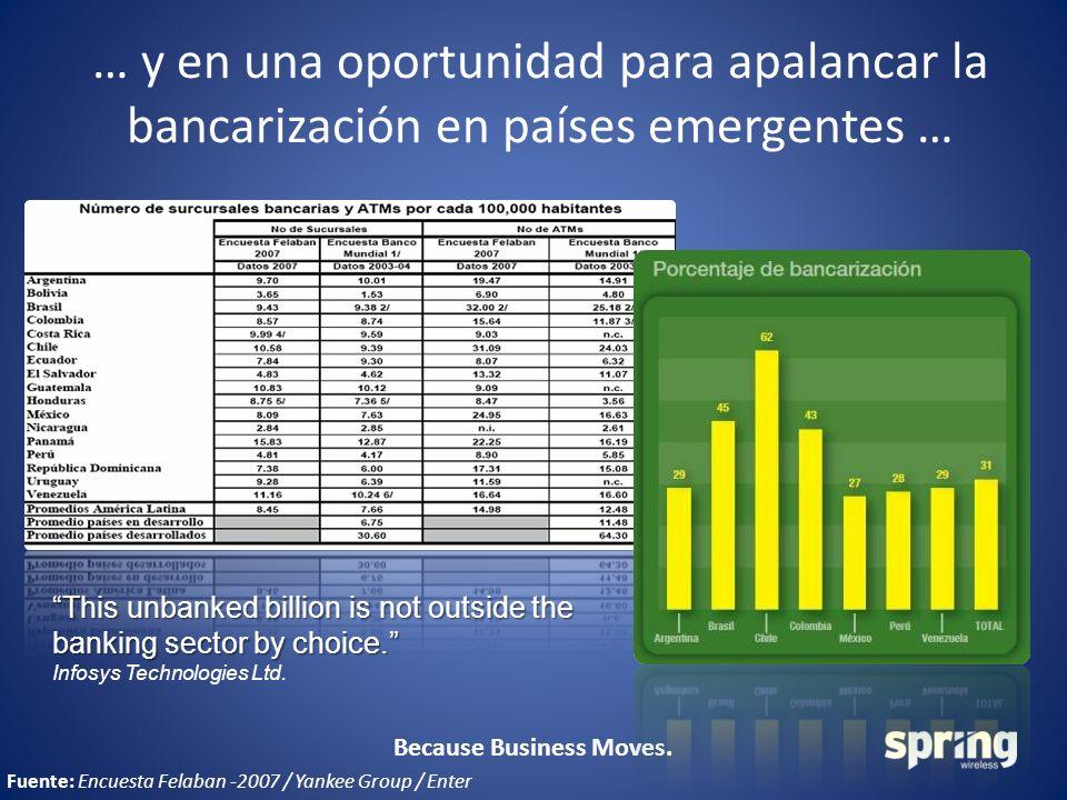 Because Business Moves. … y en una oportunidad para apalancar la bancarización en países emergentes … Fuente: Encuesta Felaban -2007 / Yankee Group /