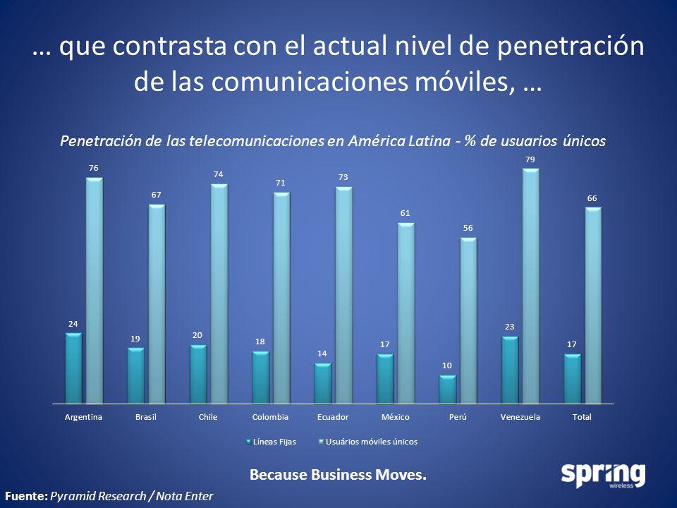 Because Business Moves. … que contrasta con el actual nivel de penetración de las comunicaciones móviles, … Fuente: Pyramid Research / Nota Enter Pene
