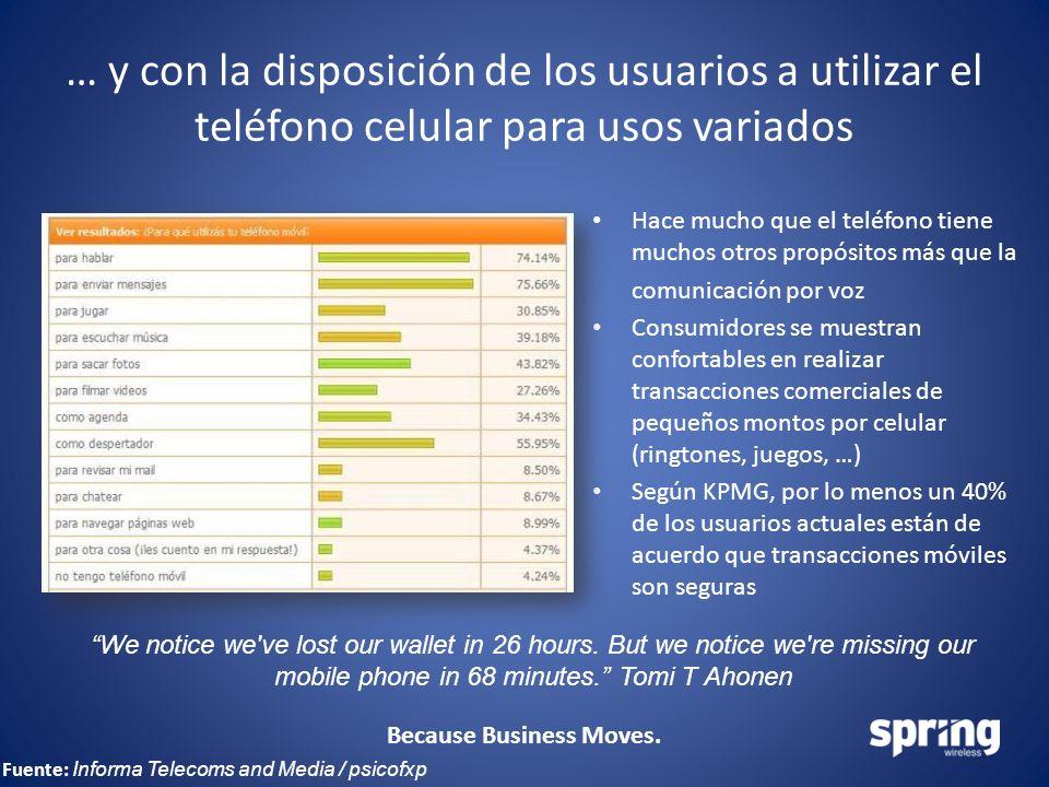 Because Business Moves. … y con la disposición de los usuarios a utilizar el teléfono celular para usos variados Hace mucho que el teléfono tiene much