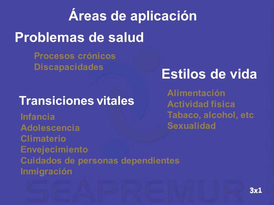 Problemas de salud Estilos de vida Transiciones vitales Procesos crónicos Discapacidades Alimentación Actividad física Tabaco, alcohol, etc Sexualidad