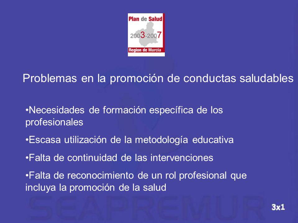 Problemas en la promoción de conductas saludables Necesidades de formación específica de los profesionales Escasa utilización de la metodología educat