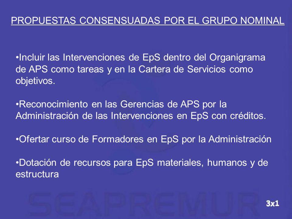 PROPUESTAS CONSENSUADAS POR EL GRUPO NOMINAL Incluir las Intervenciones de EpS dentro del Organigrama de APS como tareas y en la Cartera de Servicios
