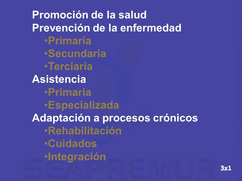 Promoción de la salud Prevención de la enfermedad Primaria Secundaria Terciaria Asistencia Primaria Especializada Adaptación a procesos crónicos Rehab