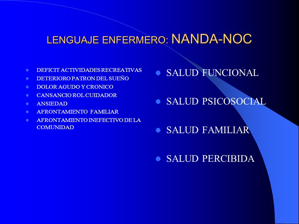 LENGUAJE ENFERMERO: NANDA-NOC DEFICIT ACTIVIDADES RECREATIVAS DETERIORO PATRON DEL SUEÑO DOLOR AGUDO Y CRONICO CANSANCIO ROL CUIDADOR ANSIEDAD AFRONTA