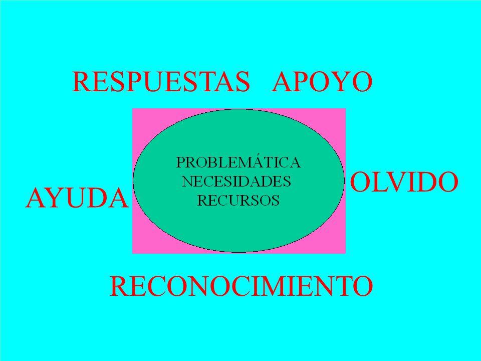 ECEs RESPUESTAS APOYO RECONOCIMIENTO AYUDA OLVIDO
