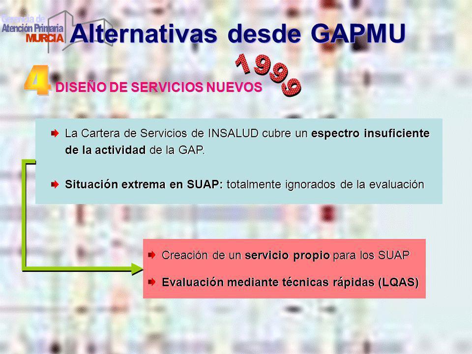 DISEÑO DE SERVICIOS NUEVOS Alternativas desde GAPMU La Cartera de Servicios de INSALUD cubre un espectro insuficiente de la actividad de la GAP. Situa
