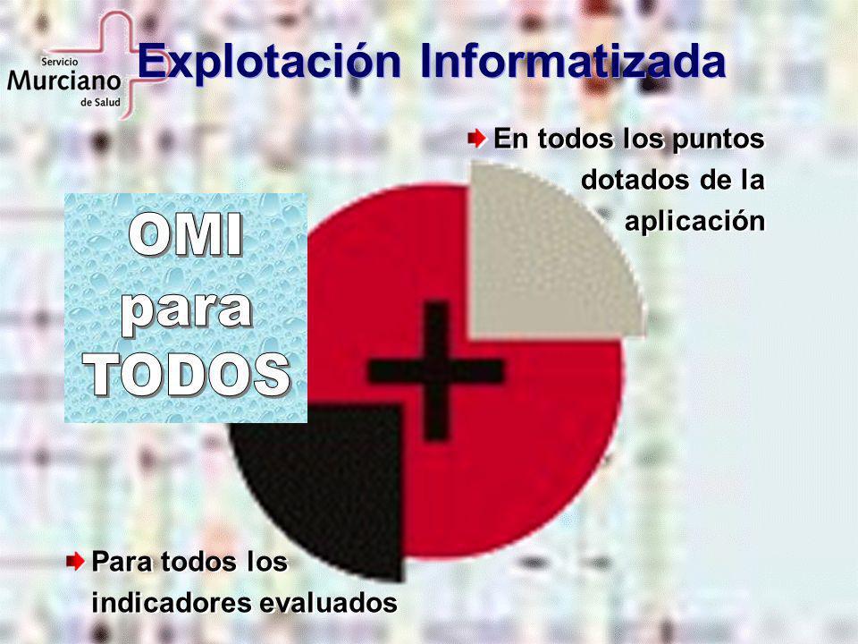 Explotación Informatizada Para todos los indicadores evaluados En todos los puntos dotados de la aplicación