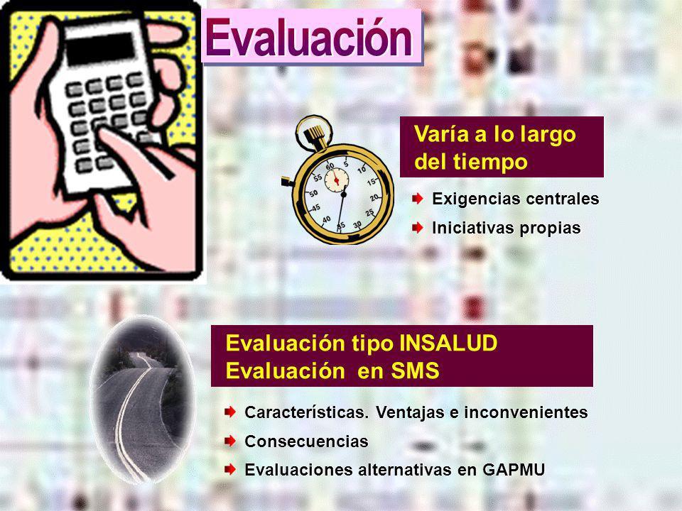 Evaluación tipo INSALUD Evaluación en SMS Evaluación tipo INSALUD Evaluación en SMS Características. Ventajas e inconvenientes Consecuencias Evaluacio