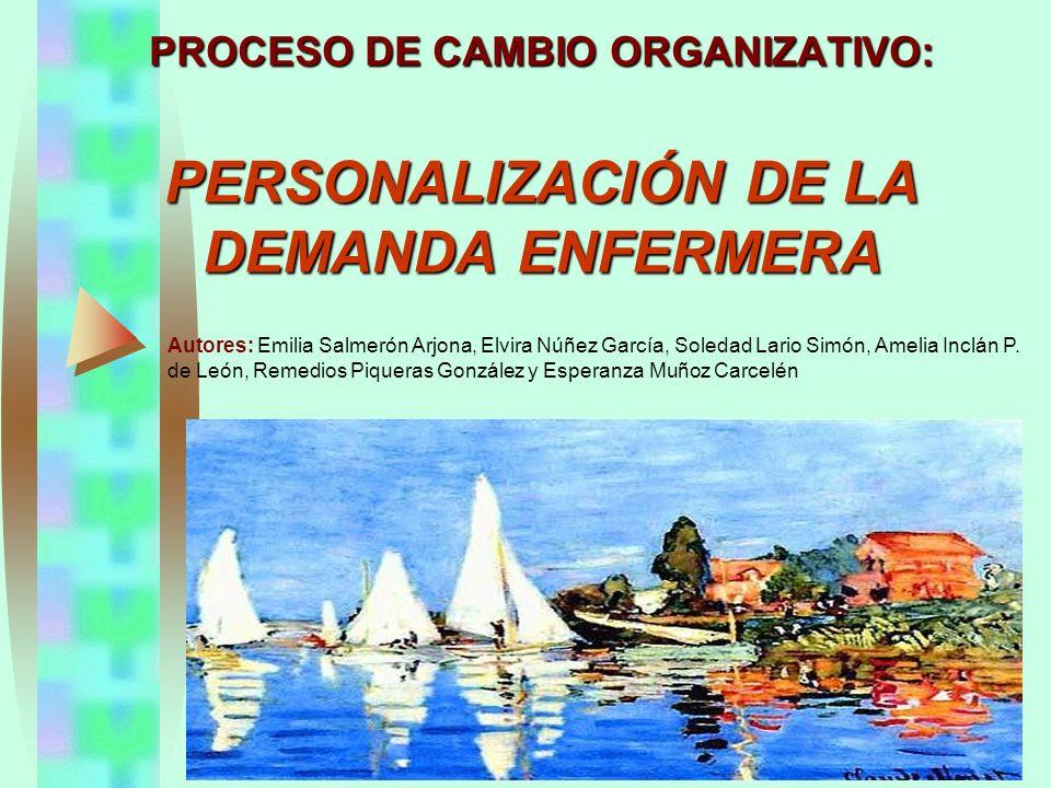 PROCESO DE CAMBIO ORGANIZATIVO: PERSONALIZACIÓN DE LA DEMANDA ENFERMERA Autores: Emilia Salmerón Arjona, Elvira Núñez García, Soledad Lario Simón, Ame