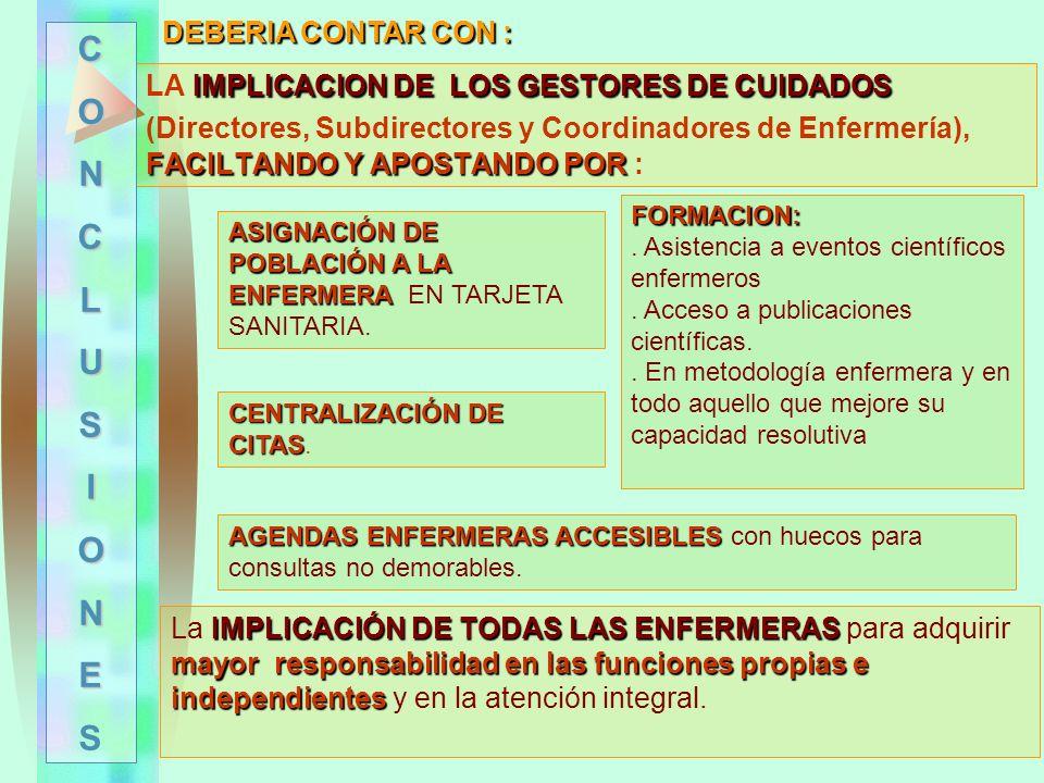LA I II IMPLICACION DE LOS GESTORES DE CUIDADOS (Directores, Subdirectores y Coordinadores de Enfermería), FACILTANDO Y APOSTANDO POR : IMPLICACIÓN DE