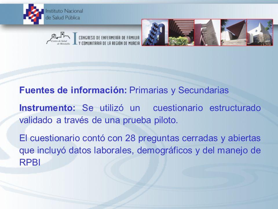 Fuentes de información: Primarias y Secundarias Instrumento: Se utilizó un cuestionario estructurado validado a través de una prueba piloto. El cuesti