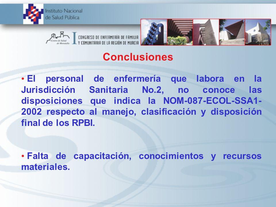 Conclusiones El personal de enfermería que labora en la Jurisdicción Sanitaria No.2, no conoce las disposiciones que indica la NOM-087-ECOL-SSA1- 2002