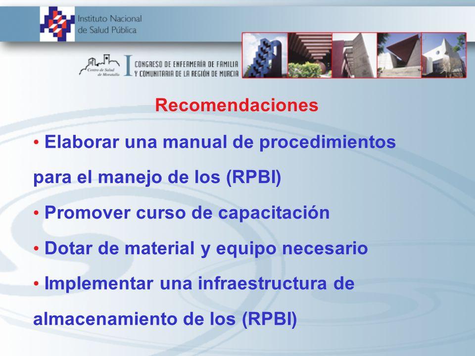 Recomendaciones Elaborar una manual de procedimientos para el manejo de los (RPBI) Promover curso de capacitación Dotar de material y equipo necesario
