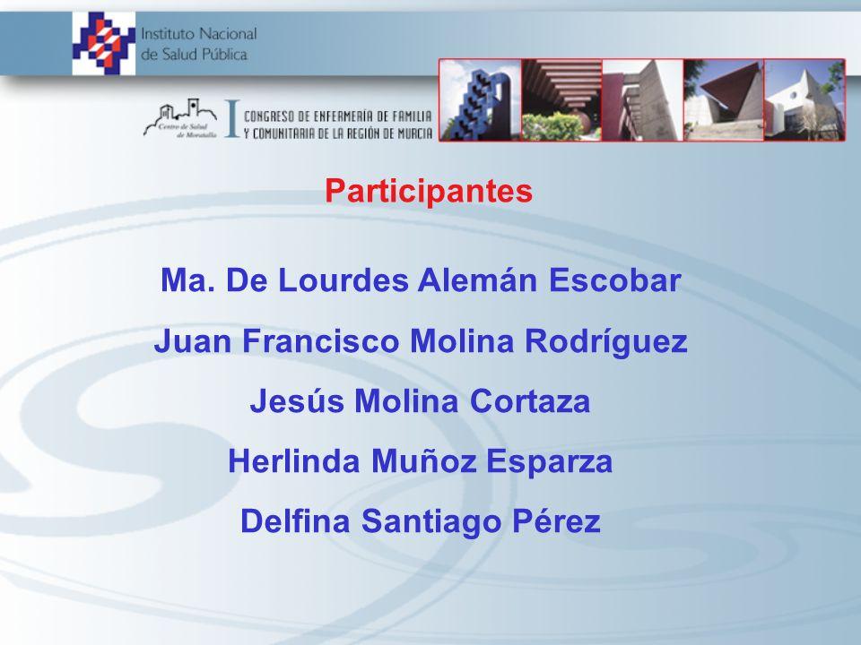 Participantes Ma. De Lourdes Alemán Escobar Juan Francisco Molina Rodríguez Jesús Molina Cortaza Herlinda Muñoz Esparza Delfina Santiago Pérez