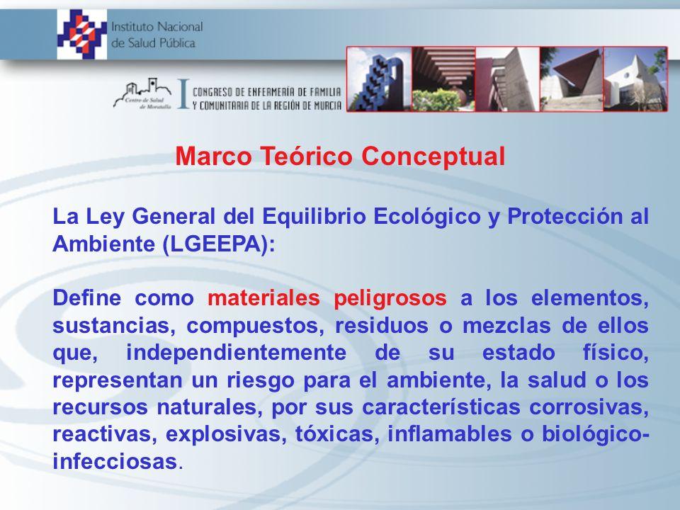 Marco Teórico Conceptual La Ley General del Equilibrio Ecológico y Protección al Ambiente (LGEEPA): Define como materiales peligrosos a los elementos,