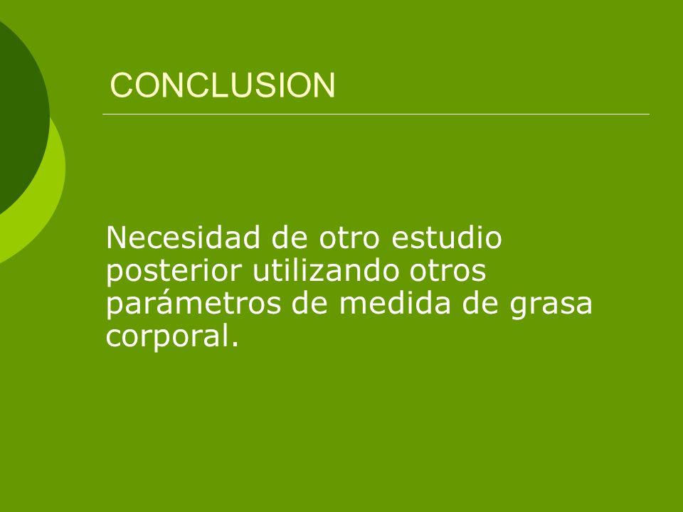CONCLUSION Necesidad de otro estudio posterior utilizando otros parámetros de medida de grasa corporal.