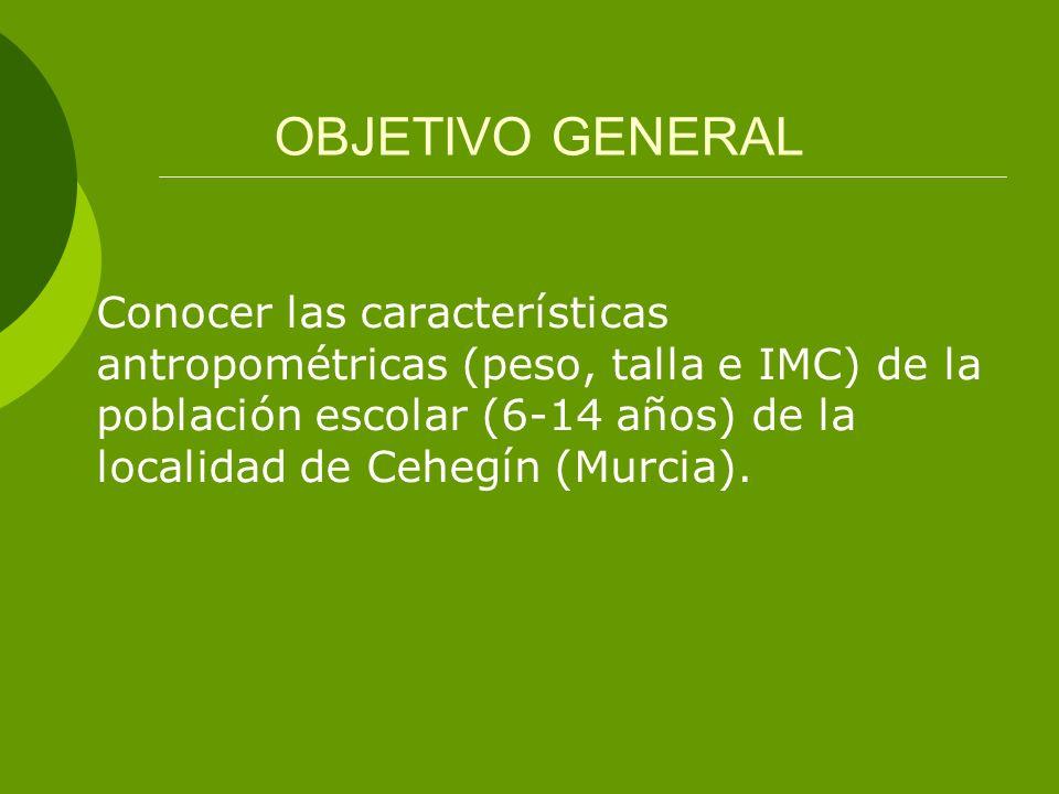 OBJETIVO GENERAL Conocer las características antropométricas (peso, talla e IMC) de la población escolar (6-14 años) de la localidad de Cehegín (Murci