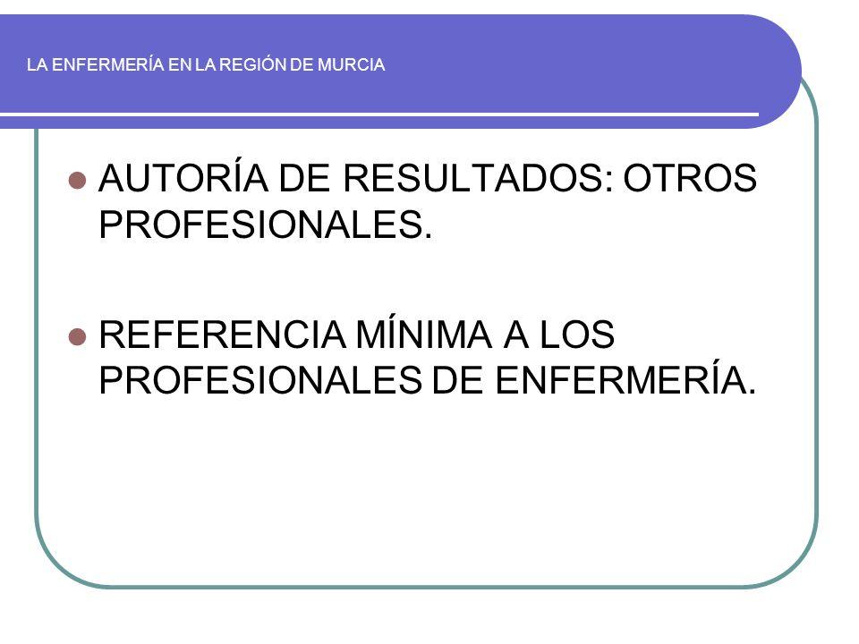 LA ENFERMERÍA EN LA REGIÓN DE MURCIA AUTORÍA DE RESULTADOS: OTROS PROFESIONALES. REFERENCIA MÍNIMA A LOS PROFESIONALES DE ENFERMERÍA.