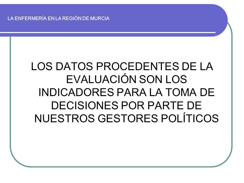 LOS DATOS PROCEDENTES DE LA EVALUACIÓN SON LOS INDICADORES PARA LA TOMA DE DECISIONES POR PARTE DE NUESTROS GESTORES POLÍTICOS