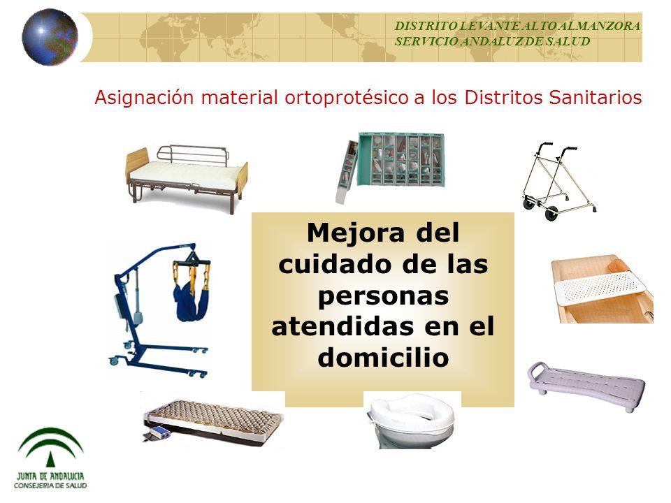 Mejora del cuidado de las personas atendidas en el domicilio Asignación material ortoprotésico a los Distritos Sanitarios DISTRITO LEVANTE ALTO ALMANZ