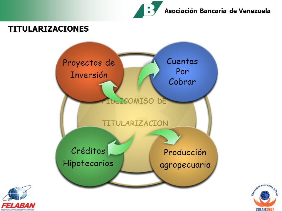 Asociación Bancaria de Venezuela Fundación Gran Mariscal de Ayacucho (FUNDAYACUCHO) PROGRAMAS DE CRÉDITOS Y BECAS ESTUDIANTILES Créditos y becas para estudiantes cursantes de estudios de pre-grado y post-grado dentro y fuera del país.
