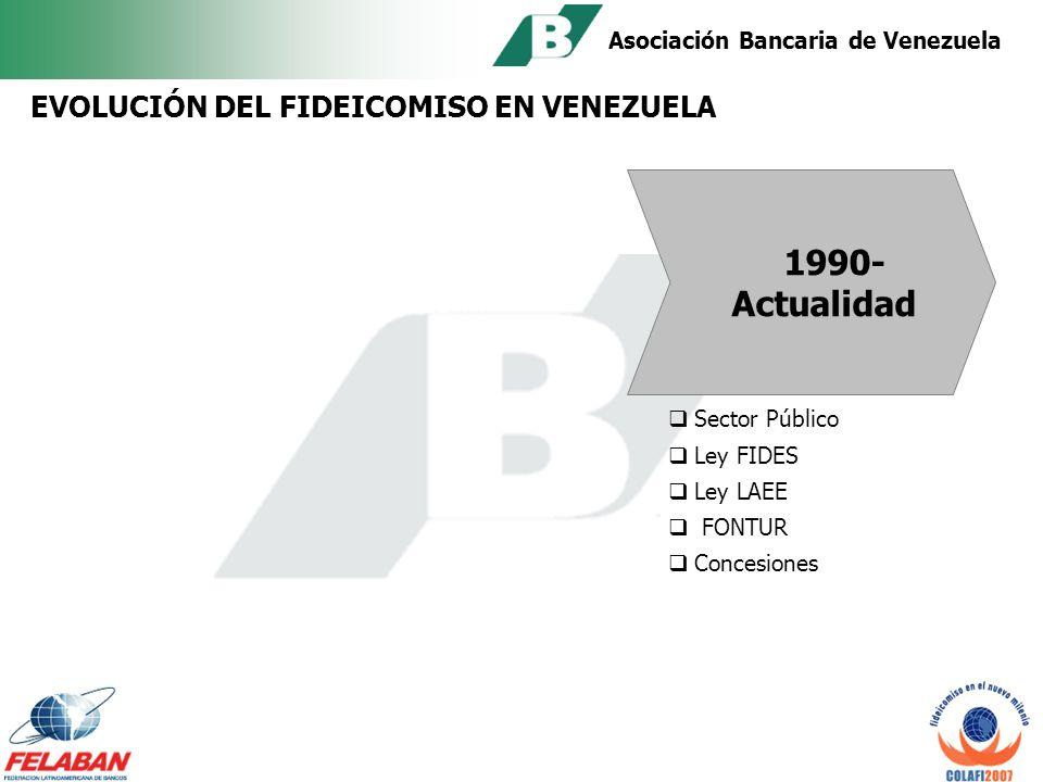 Asociación Bancaria de Venezuela FIDEICOMISO DE TITULARIZACION Cuentas Por Cobrar Proyectos de Inversión Créditos Hipotecarios Producción agropecuaria TITULARIZACIONES
