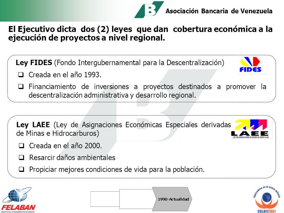 Asociación Bancaria de Venezuela EVOLUCIÓN DEL FIDEICOMISO EN VENEZUELA Sector Público Ley FIDES Ley LAEE FONTUR Concesiones 1990- Actualidad