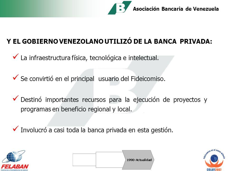 Asociación Bancaria de Venezuela El Ejecutivo dicta dos (2) leyes que dan cobertura económica a la ejecución de proyectos a nivel regional.