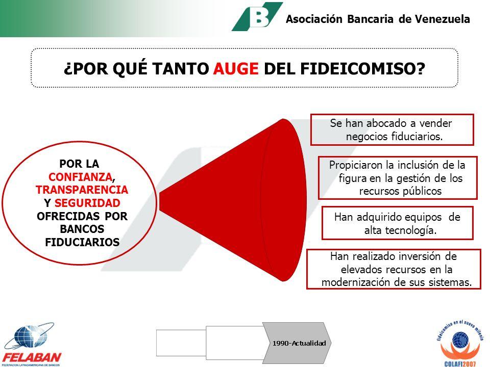 Asociación Bancaria de Venezuela La infraestructura física, tecnológica e intelectual.