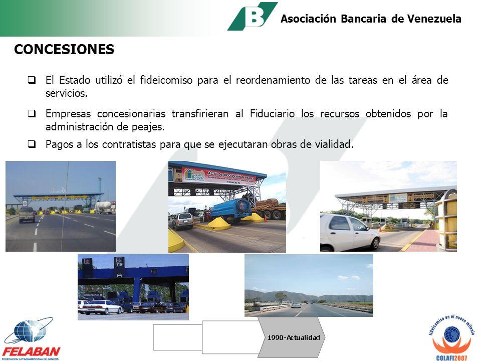 Asociación Bancaria de Venezuela Electricidad de Caracas C.A.
