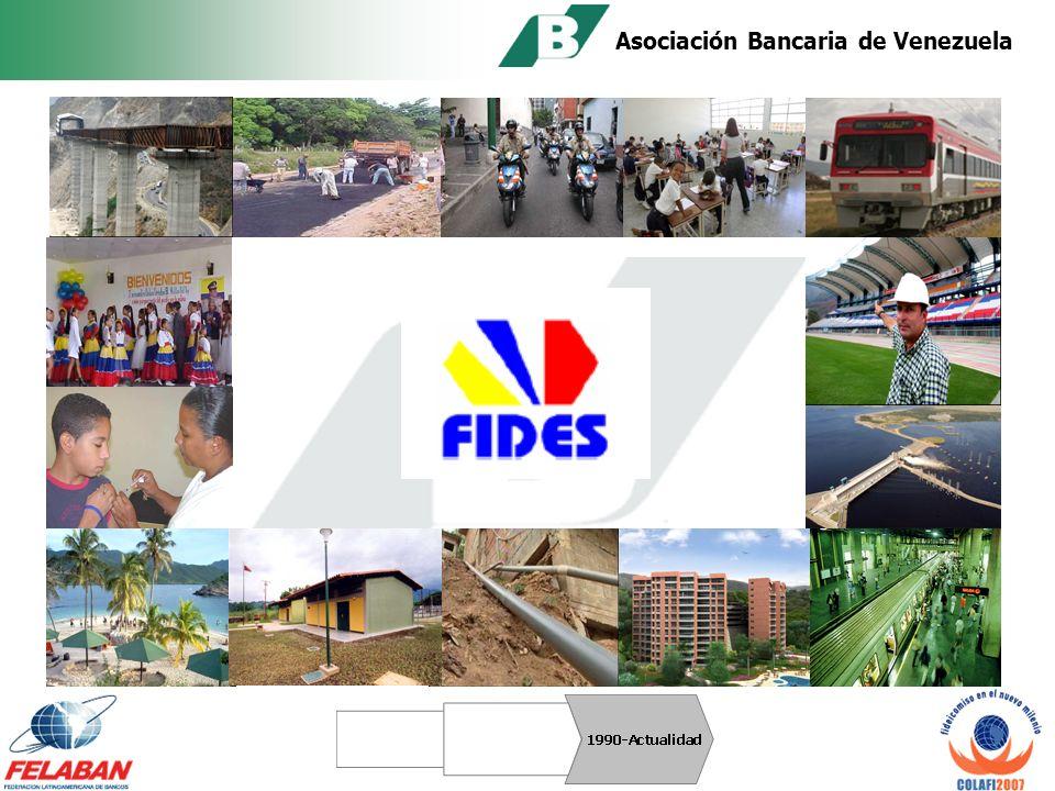 Asociación Bancaria de Venezuela 10.000 Proyectos ejecutados Más de 1.200.000 Empleos Obras por más 1.000 millones dólares DESCENTRALIZACIÓN FIDES fue encargado de administrar el 15% de los recursos fiscales anuales y muestra los siguientes logros: