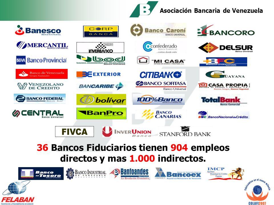 Asociación Bancaria de Venezuela Administrar con transparencia y eficiencia los recursos o bienes recibidos Enseñanza Ampliada Desarrollo Del Negocio Divulgación hacia Clientes Para Fin Satisfacer con éxito los objetivos previstos en los proyectos y programas sociales, económicos y financieros del país.