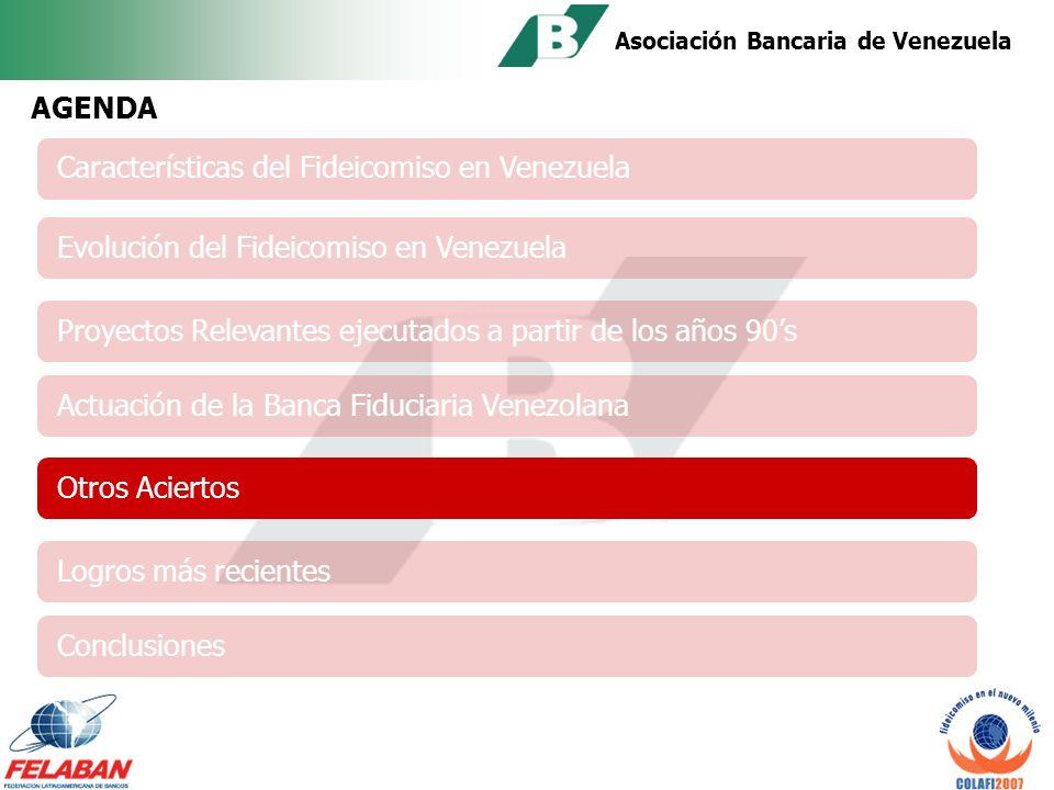 Asociación Bancaria de Venezuela Composición del Fideicomiso en Banca Publica y Privada (Dic.