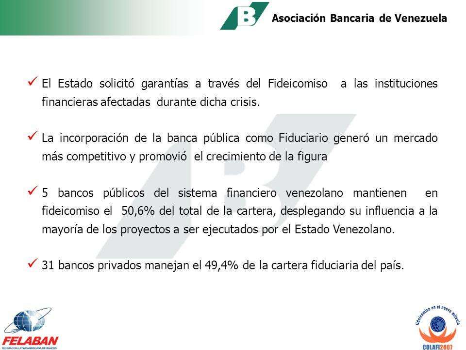 Asociación Bancaria de Venezuela Se crea la Ley de Fideicomiso en 1956 Han sido 50 años de actividad fiduciaria con influencia en los negocios de todos los sectores de la vida del país.
