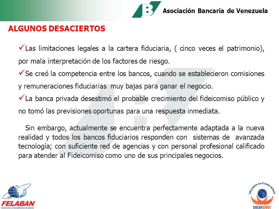 Asociación Bancaria de Venezuela La transparencia en el manejo del Fideicomiso está dada por las regulaciones legales previstas en: Ley de BANCOS y OTRAS INSTITUCIONES FINANCIERAS Ley de Fideicomiso Normativa de la Superintendencia De Bancos Ley de Contraloría Leyes FIDES y LAEE Ley de Prevención de Legitimación de Capitales Código de Contabilidad La creación del Comité Fiduciario Venezolano ha sido un gran acierto porque permite promover la figura y compartir experiencias valiosas, lo cual se ha hecho extensivo a nuestros colegas fiduciarios latinoamericanos a través del COLAFI.