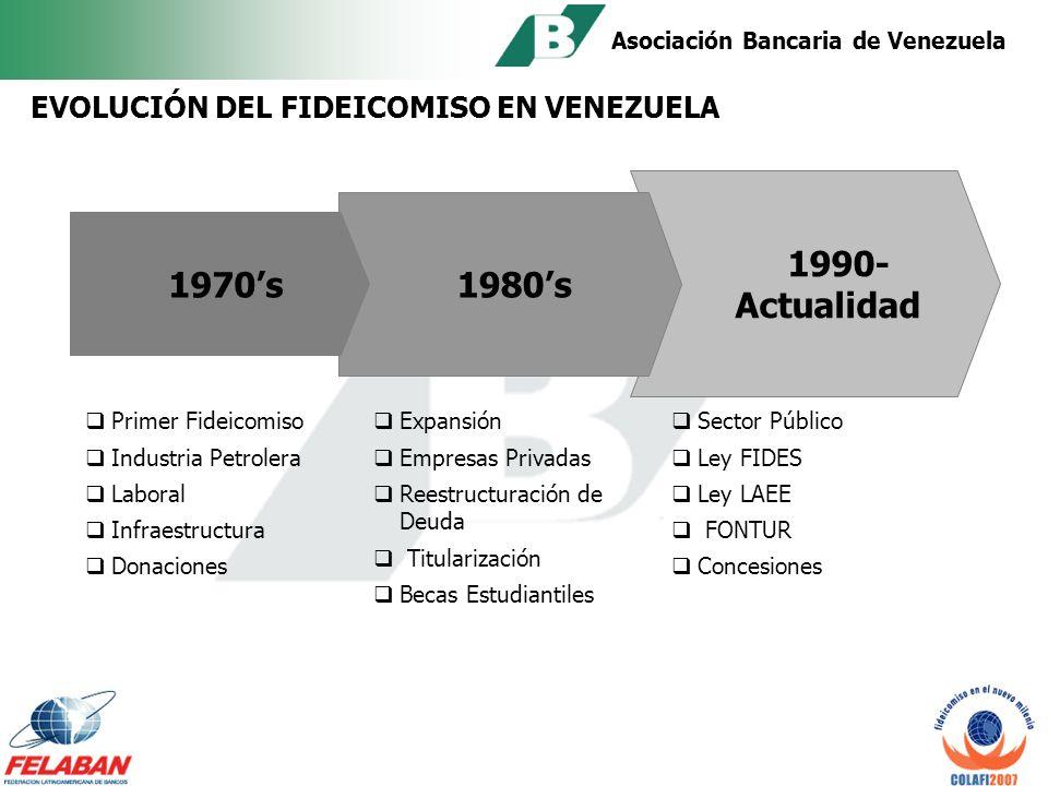 Asociación Bancaria de Venezuela AGENDA Características del Fideicomiso en Venezuela Evolución del Fideicomiso en Venezuela Proyectos Relevantes ejecutados a partir de los años 90s Actuación de la Banca Fiduciaria Venezolana Otros Aciertos Logros más recientes Conclusiones