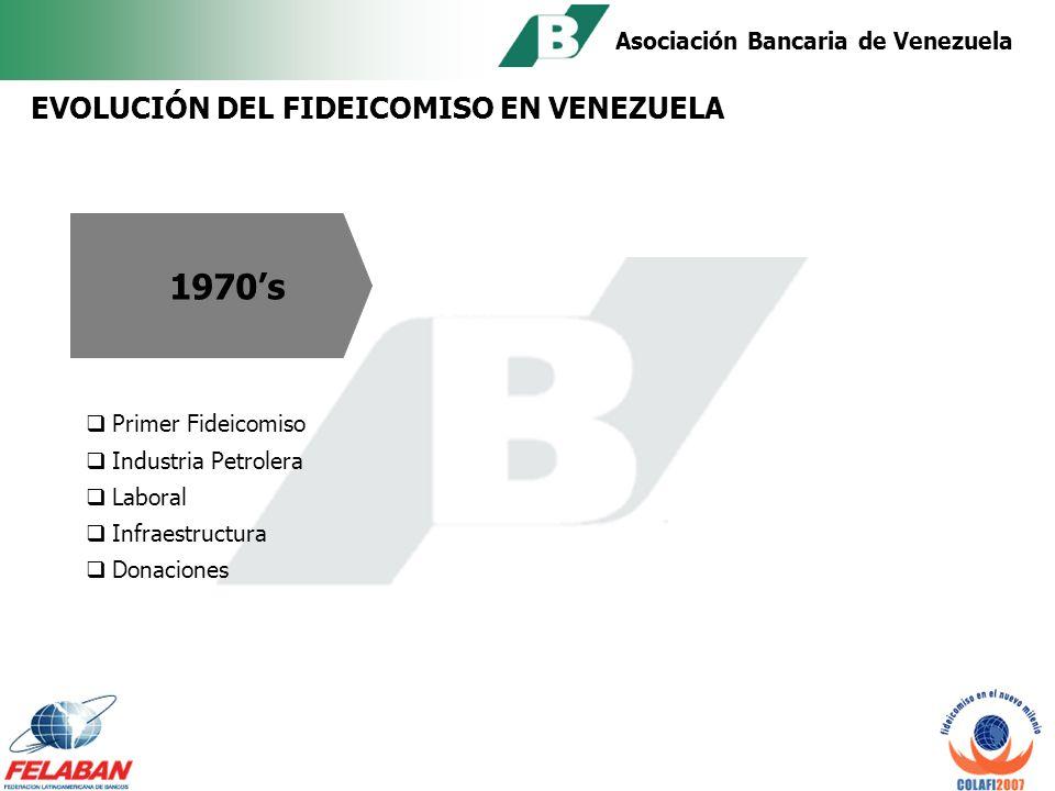 Asociación Bancaria de Venezuela Expansión Empresas Privadas Reestructuración de Deuda Titularización Becas Estudiantiles Sector Público Ley FIDES Ley LAEE FONTUR Concesiones Primer Fideicomiso Industria Petrolera Laboral Infraestructura Donaciones 1990- Actualidad 1980s 1970s EVOLUCIÓN DEL FIDEICOMISO EN VENEZUELA