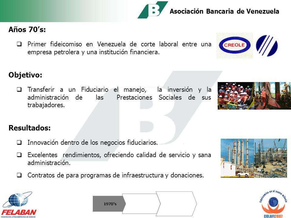 Asociación Bancaria de Venezuela Primer Fideicomiso Industria Petrolera Laboral Infraestructura Donaciones 1970s EVOLUCIÓN DEL FIDEICOMISO EN VENEZUELA