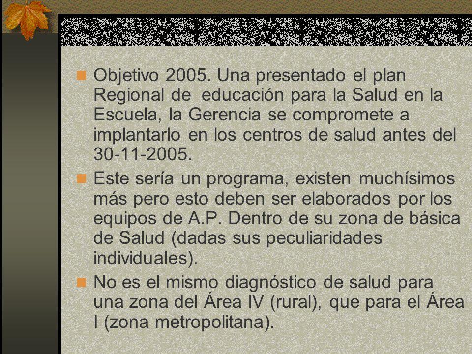 Objetivo 2005. Una presentado el plan Regional de educación para la Salud en la Escuela, la Gerencia se compromete a implantarlo en los centros de sal