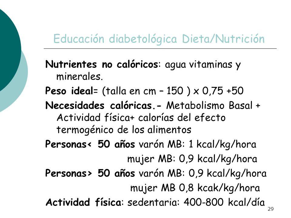 29 Educación diabetológica Dieta/Nutrición Nutrientes no calóricos: agua vitaminas y minerales. Peso ideal= (talla en cm – 150 ) x 0,75 +50 Necesidade