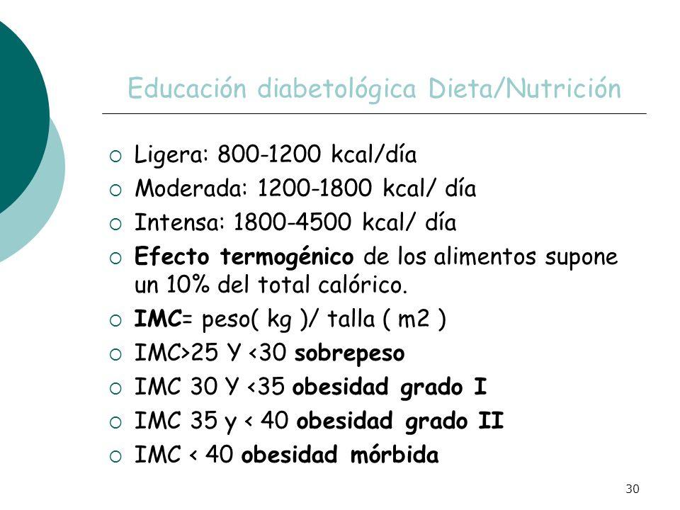 30 Educación diabetológica Dieta/Nutrición Ligera: 800-1200 kcal/día Moderada: 1200-1800 kcal/ día Intensa: 1800-4500 kcal/ día Efecto termogénico de