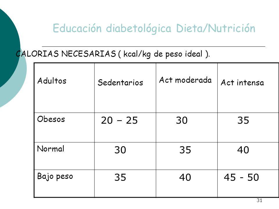 31 Educación diabetológica Dieta/Nutrición CALORIAS NECESARIAS ( kcal/kg de peso ideal ). Adultos Sedentarios Act moderada Act intensa Obesos 20 – 25
