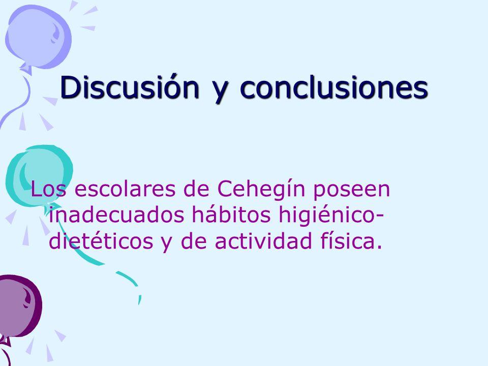 Discusión y conclusiones Los escolares de Cehegín poseen inadecuados hábitos higiénico- dietéticos y de actividad física.