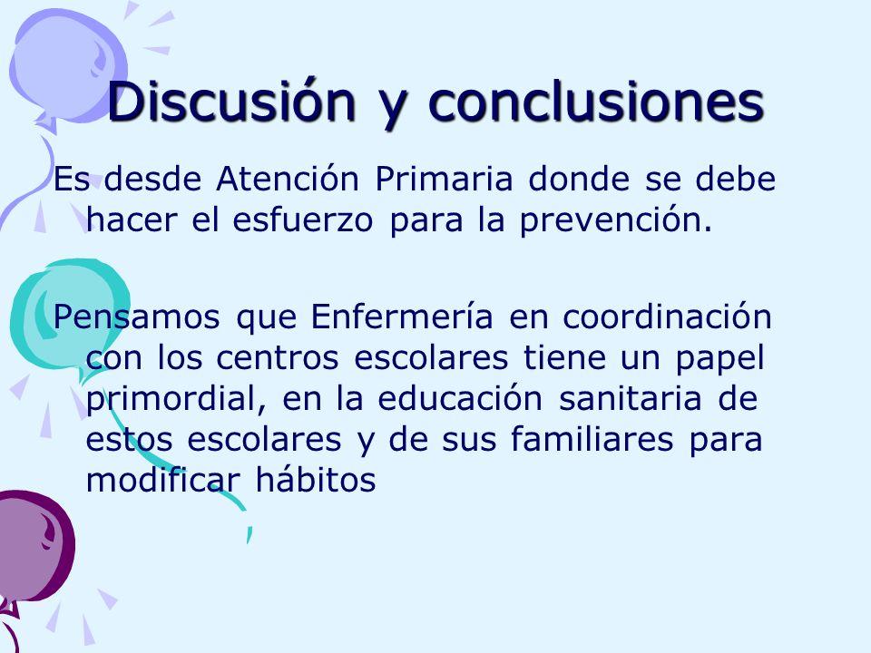 Discusión y conclusiones Es desde Atención Primaria donde se debe hacer el esfuerzo para la prevención. Pensamos que Enfermería en coordinación con lo