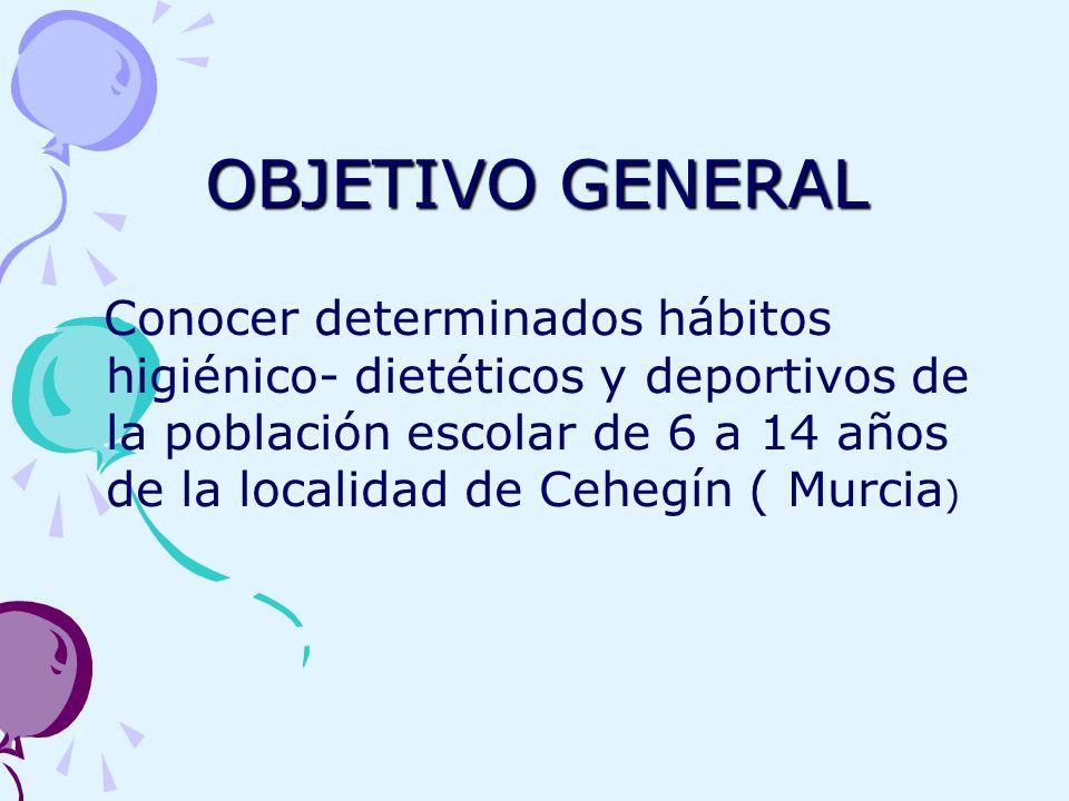 OBJETIVO GENERAL Conocer determinados hábitos higiénico- dietéticos y deportivos de la población escolar de 6 a 14 años de la localidad de Cehegín ( M