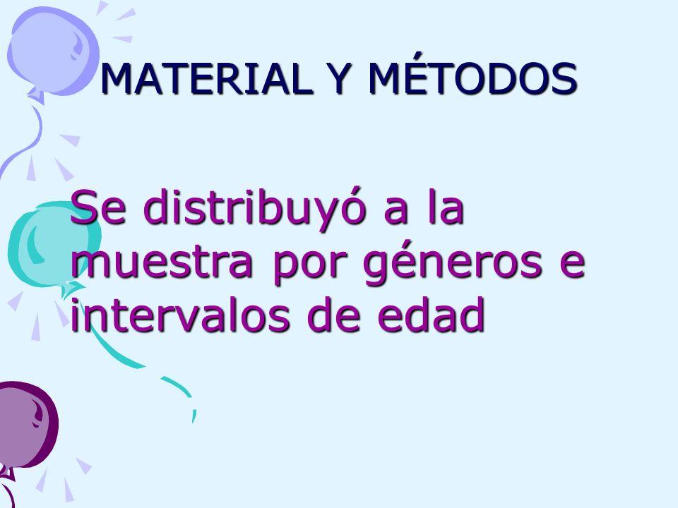MATERIAL Y MÉTODOS Se distribuyó a la muestra por géneros e intervalos de edad
